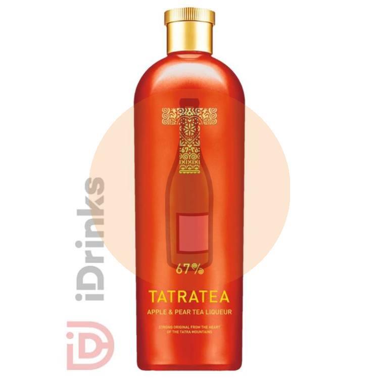 Nem jelentős a Tatra Tea ár